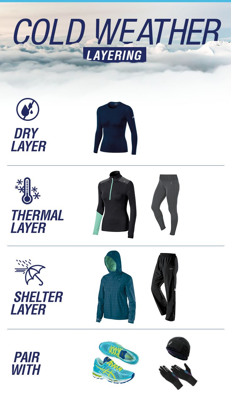 The cold doesn't have to stop you. Our tips and apparel layering tricks to help you run in the winter weather.