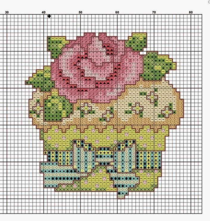 BeyazBegonvil I Kendin Yap I Alışveriş IHobi I Dekorasyon I Kozmetik I Moda blogu: Kanaviçe / Cupcake Desenli Şablonlar