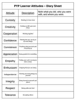 PYP Learner Attitudes - Diary Template. This product allows children to record when and how they are demonstrating each of the PYP Learner Attitudes. It defines the meaning of each attitude in simple language and aims to focus the students attention on their learning habits. *FREE*