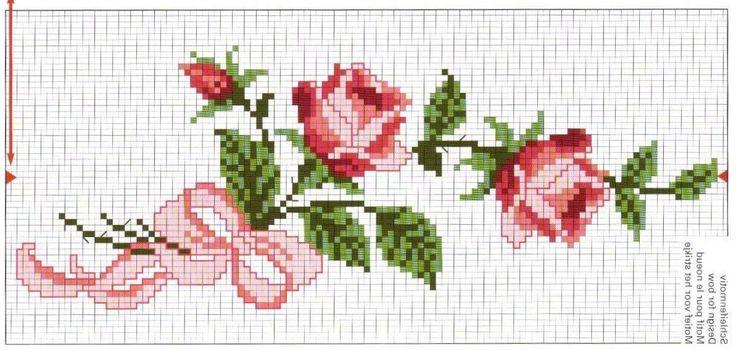 gráfico-para-toalha-de-rosas Gráficos de rosas para bordar em toalhas