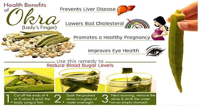 11 Amazing Health Benefits of Okra - Natural Food Series