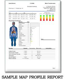 Matrix Assessment Profile MAP evaluation to check your health. Checks: - circulation - adrenal glands - kidneys - digestion - pancreas - liver - thyroid - lymphatic system - immune system - interstitium - mitochondria - minerals - viruses - bacteria - heavy metals - fungi