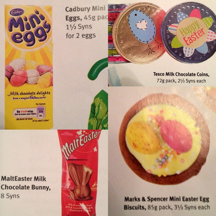 Easter slimming world treats.