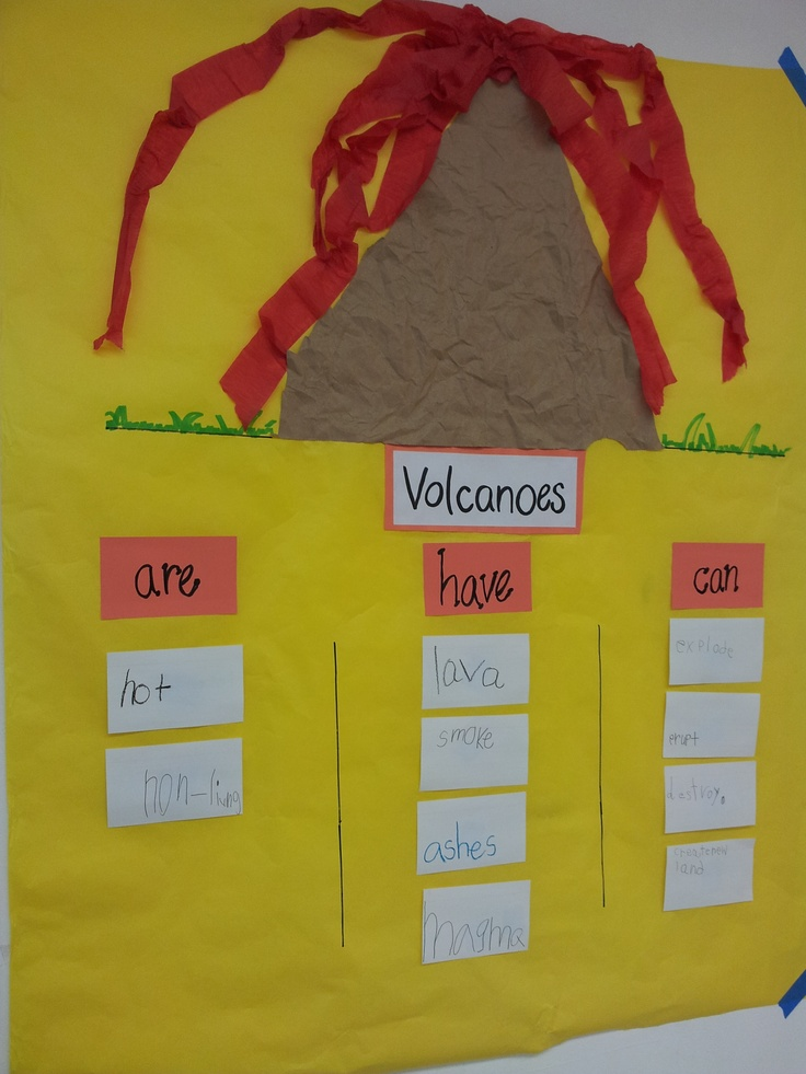 Volcanoes research paper