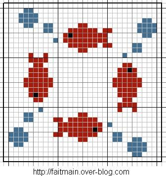 Fishes Biscornu pattern