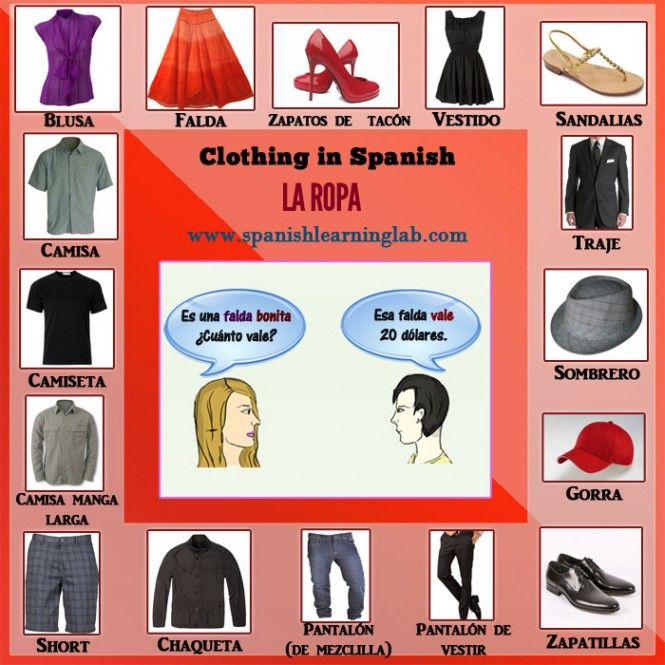 144 Best Images About La Ropa On Pinterest Words In Spanish Shopping For Clothes And Creative
