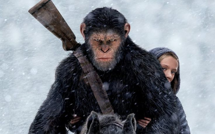 War for the Planet of the Apes: El drama del Planeta de los Simios