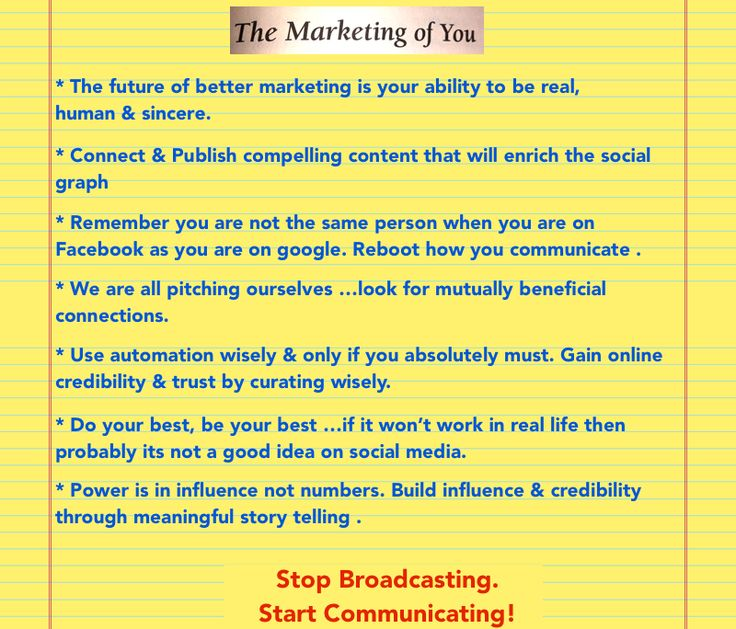 Chapter 9: Reboot you /  The Marketing of You