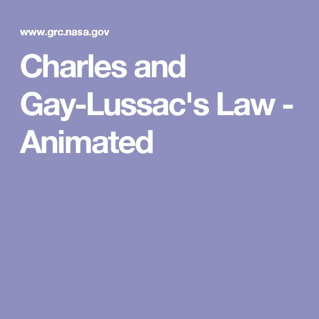 Charles and Gay-Lussac's Law - Animated