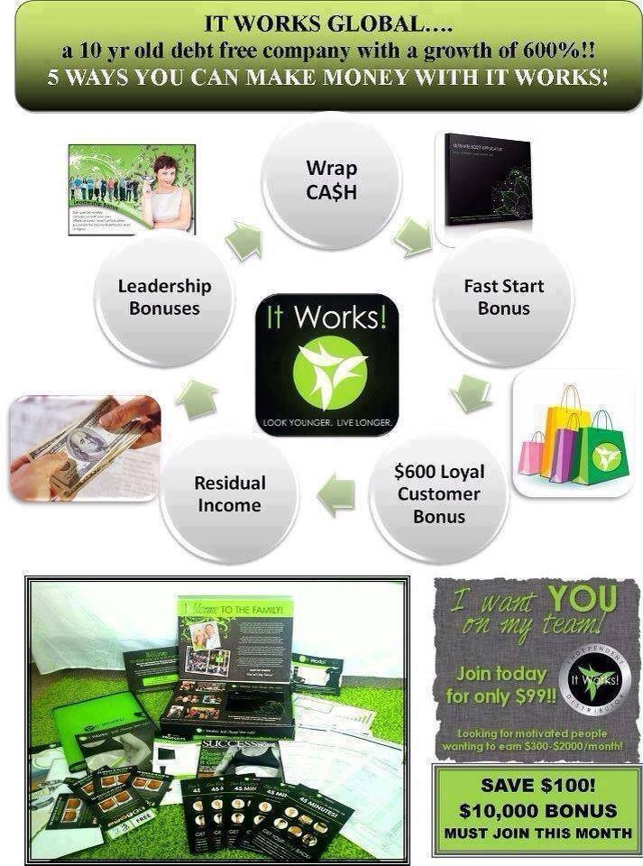 Want to know just HOW Skinny Wrappers make SO MUCH MONEY??? Check it out! Then call me if you would like to learn how I can help you join for FREE! Rachelle 734.308.5230 #skinnywrap #thin #loseweight #weightloss #mommy #baby #belly #summer #hot #beach #body #fitness #fit #health #money #stayathome #marketing #network #free #freedom #transformation #motivation #inspiration