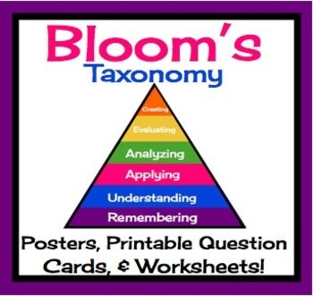Blooms Taxonomy Posters, Worksheets, and Printable Question Cards
