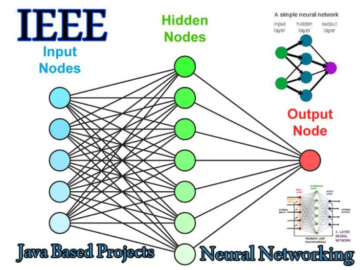 The 25+ best Ieee research paper ideas on Pinterest Ieee format - project report format