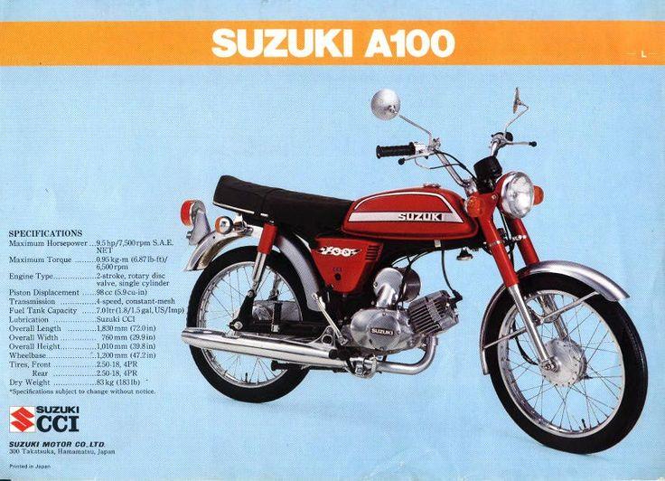 Suzuki A100L
