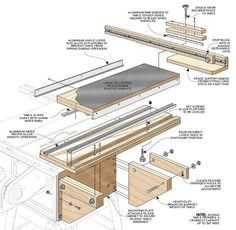 25 Best Ideas About Sliding Table Saw On Pinterest