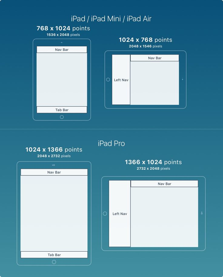 IOS 9 Design Guidelines For IPhone And IPad