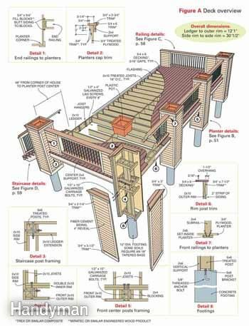 HowTo build a no-rot, no-maintenance deck... spacious, semi-private deck, features planters, a handsome railing, low voltage lighting and a wide range of low maintenance, durable materials... note: printable steps and pdfs of detail plans