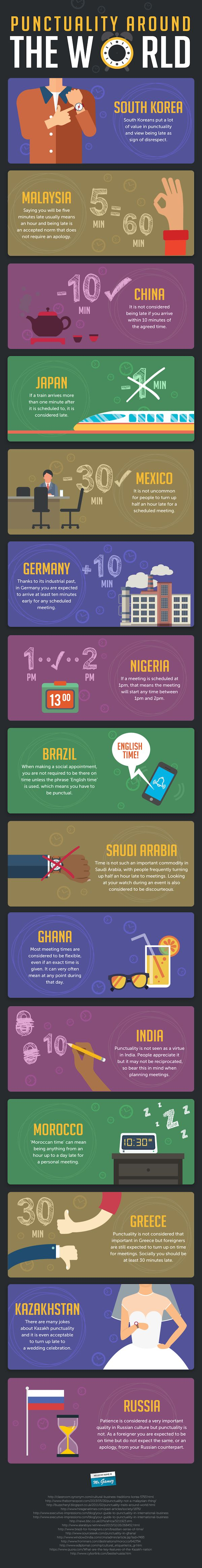 Infographic: What Punctuality Means In Different Countries - DesignTAXI.com