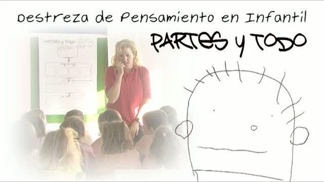 Varias ANIMACIONES muy interesantes del colegio Montserrat donde explican DESTREZAS DE PENSAMIENTO.Think1.tv