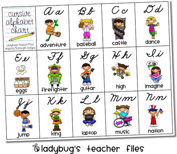 Cursive alphabet chart and link to buy alphabet line (print and cursive)