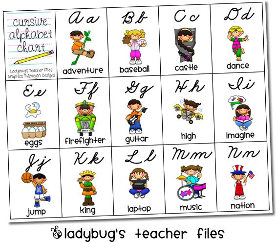 Cursive alphabet chart and link to buy alphabet line (print and cursive)
