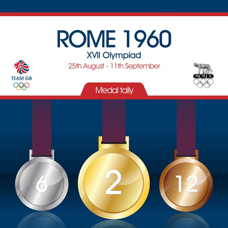 Team GB's complete medal count for the 1960 Olympic games in Rome