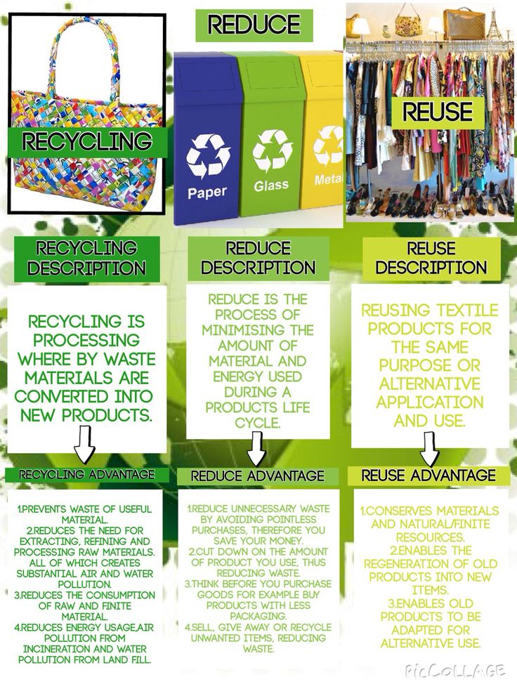 3 R's | Recycle, Reduce & Reuse