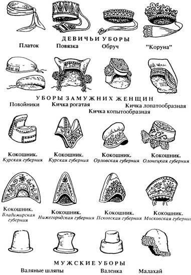 #Hats #Slavic #Russian