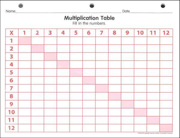 Printable blank Multiplication Chart to 12 ...