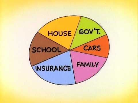 Schoolhouse Rock!: Money - Where the Money Goes Teaching your children how to manage money. Start budget planning early!
