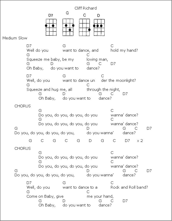 114 Best Ukulele Images On Pinterest Songs Sheet Music And