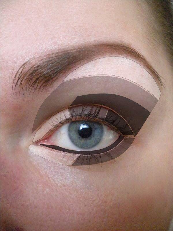 Idea para colocar las sombras en nuestros ojos