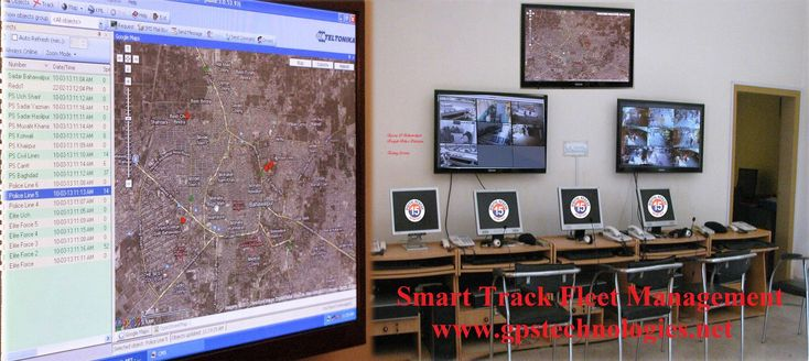 Vehicle Tracking Device- For Complete Peace of Mind