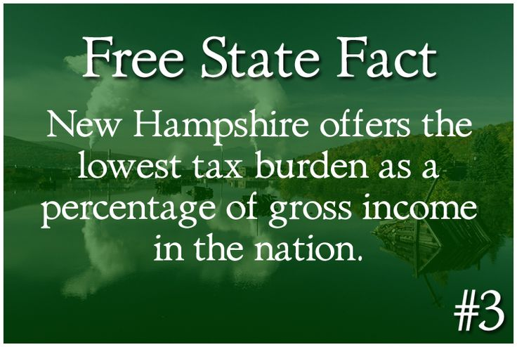 Free State Fact #3 | New Hampshire offers the lowest tax burden as a percentage of gross income in the nation.