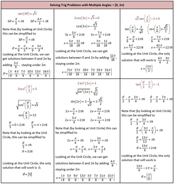 27 best math help images on pinterest math help differential calculus and act math. Black Bedroom Furniture Sets. Home Design Ideas