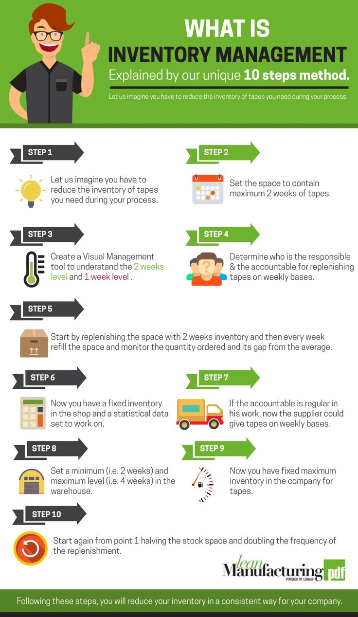 The 10 Steps to Reduce the Inventory. See this infographic. http://leanmanufacturingpdf.com/what-is-inventory-management-video/