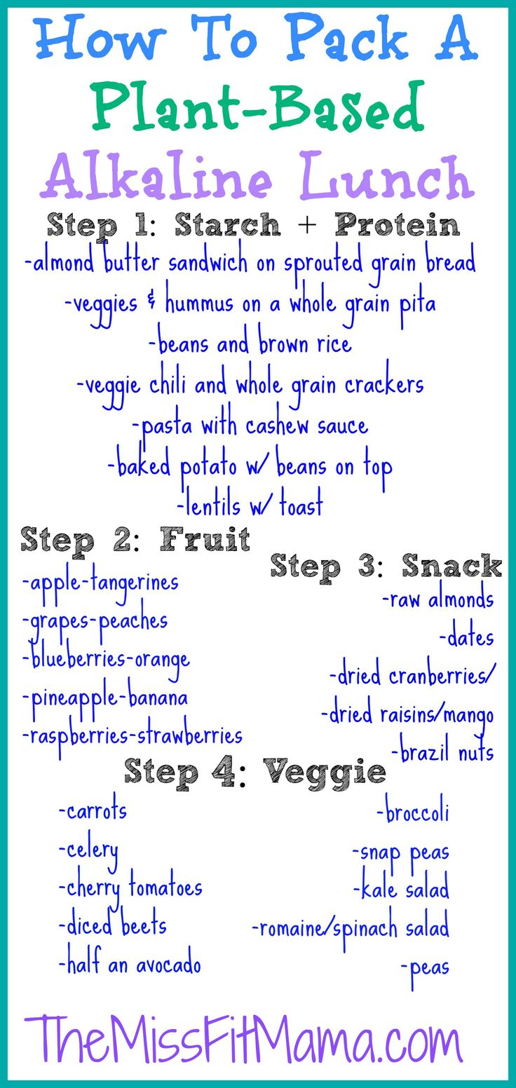 How to pack a vegan plant based alkaline lunch - Click here: http://themissfitmama.com/how-to-pack-a-plant-based-alkaline-lunch/