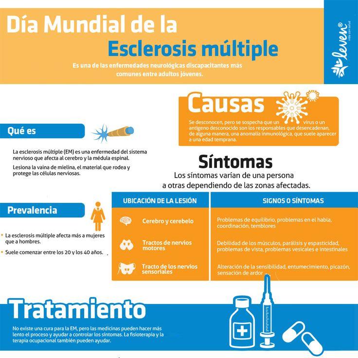 La esclerosis múltiple, ¿Que es? , ¿Cuales son sus causas? , ¿Que síntomas genera?.  #EM #ESCLEROSIS #LEVEN #GUATEMALA