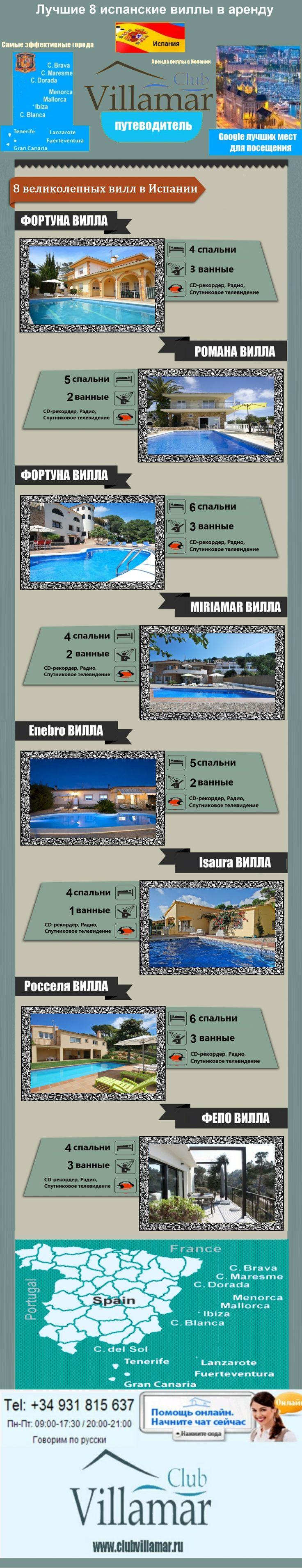 Лучшие 8 испанские виллы в аренду