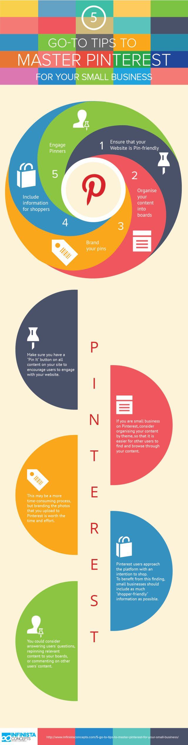 Pinterest for your small business #infografia #infographic #socialmedia