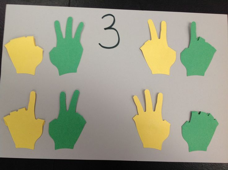 How Can We Help Kindergarteners and First Graders Understand Composing and Decomposing Numbers Using Their Hands? - Part One