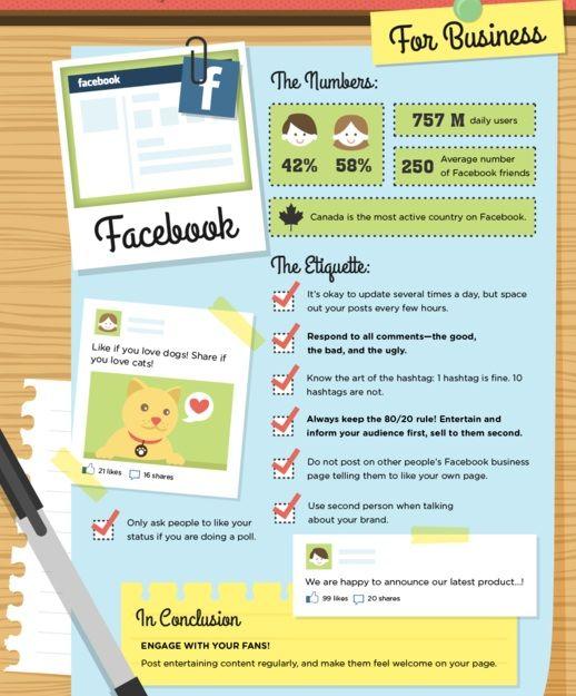 #Facebook : bonnes pratiques dans un usage professionnel
