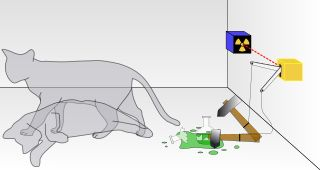 Schrödinger's cat is a thought experiment, sometimes described as a paradox, devised by Austrian physicist Erwin Schrödinger in 1935. It illustrates what he saw as the problem of the Copenhagen interpretation of quantum mechanics applied to everyday objects, resulting in a contradiction with common sense.