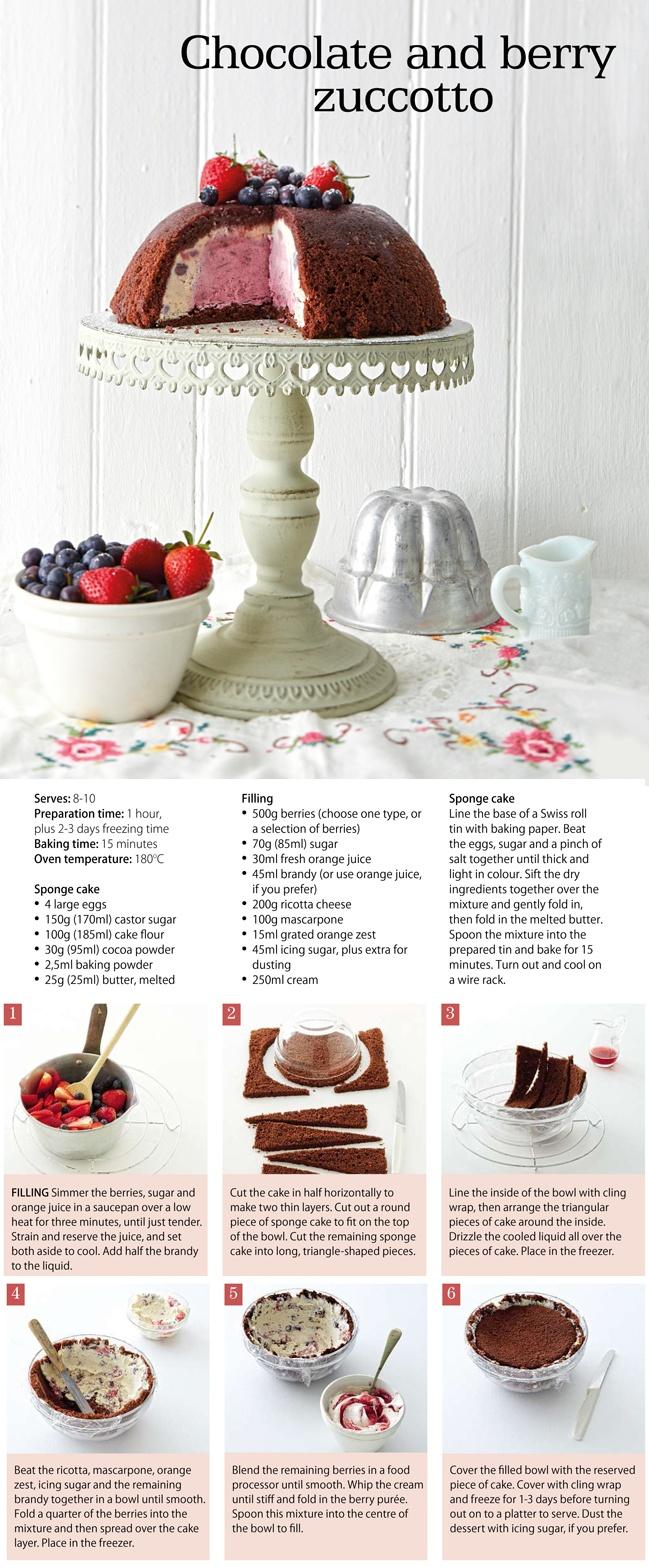 Chocolate and berry zuccotto