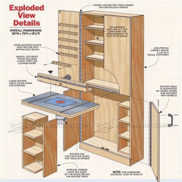 12 best images about projects to try on pinterest diy wall wall cabinet router table plans router greentooth Gallery