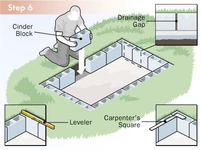 """Cinder Block BBQ Pit Plans 