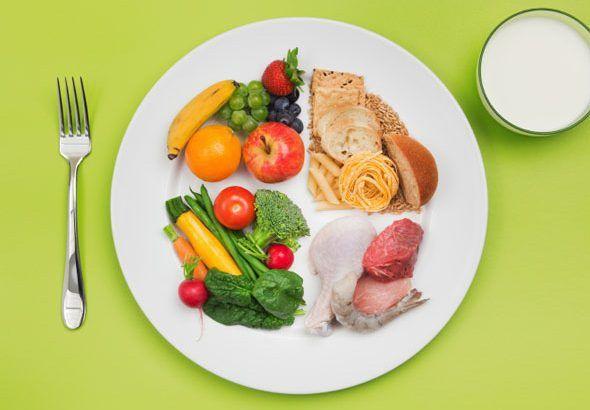 cardapio dieta 1400 calorias dia