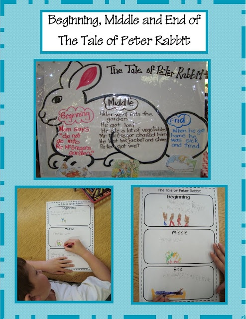 Easter- Beginning, Middle, EndBeginnings Middle End, Gang Kindergarten, Guide Reading, Reading Comprehension, Golden Gang, Anchor Charts, Peter Rabbit, Guided Reading, Anchors Charts