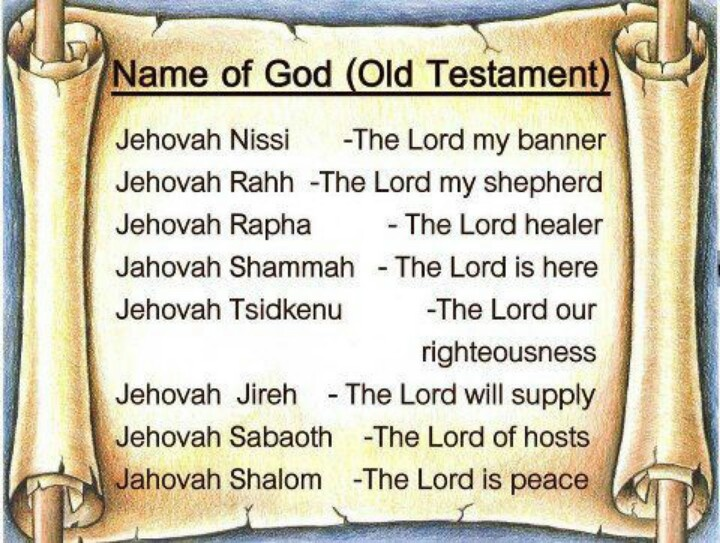 Names Of God: Inspirational/ Christian