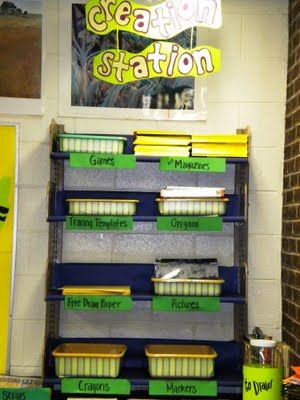 Creation Station- great idea for early finishers!