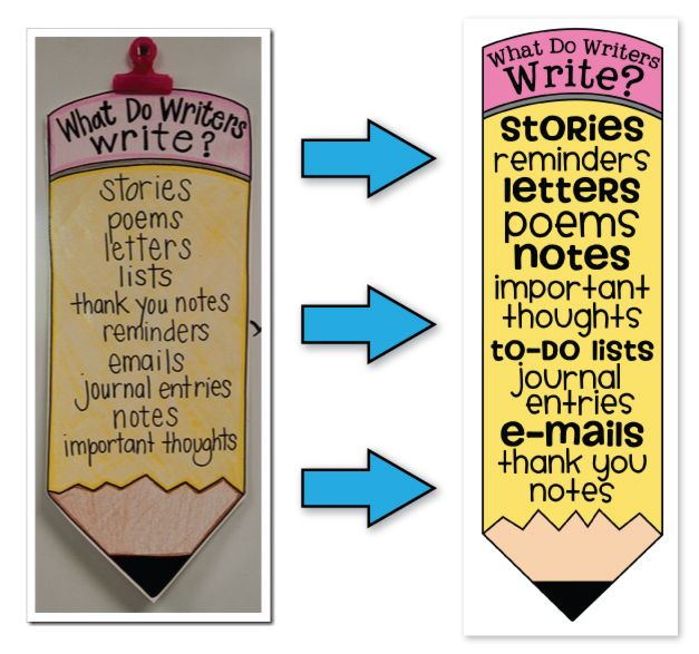 the teacher wife: What Do Writers Write?